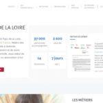 Agence Worpress nantes